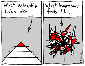 leadership look:feel